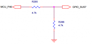 IB8000/IB3710 STM32 Overview   SolidRun